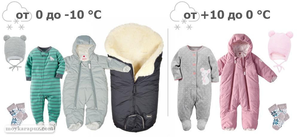Одежда для новорожденного на зиму